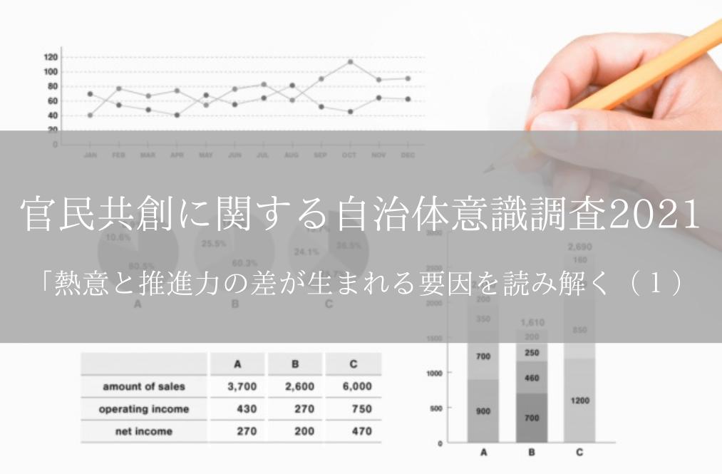 官民共創に関する自治体意識調査2021(1)「熱意と推進力の差が生まれる要因」を読み解く